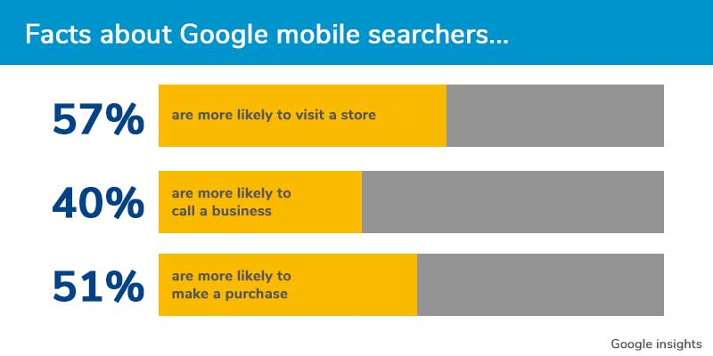 facts-mobile-search